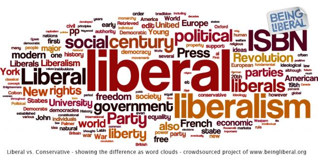 Pemikiran Liberal dalam Kristen