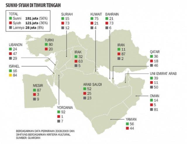 Peta Konflik Sunni Syiah di Timur Tengah