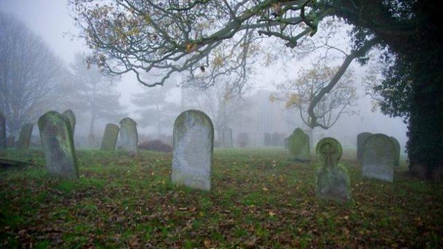 Kematian, Kuburan dan Dunia Lain